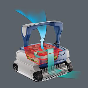 Polaris 8050 Sport Robotic Cleaner Rebate 1 Swimming